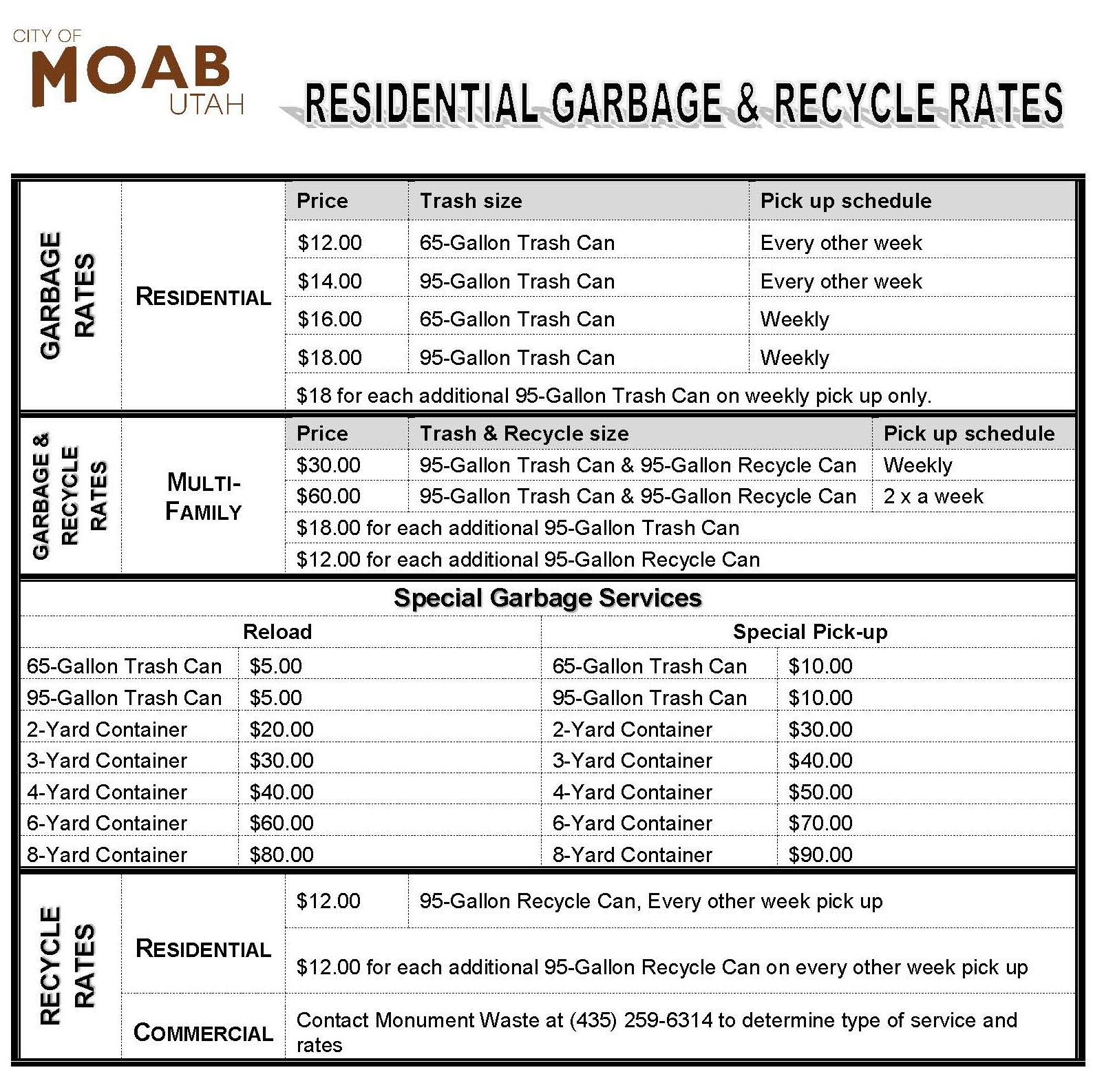 Residential Garbage and Recycling Rates